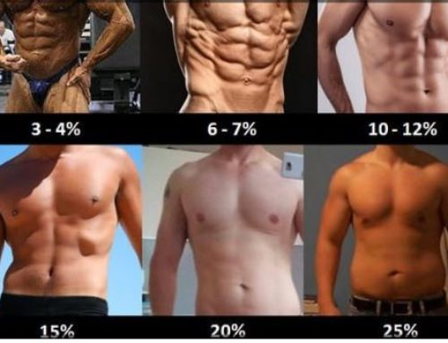 What Are The Best AB Exercises?